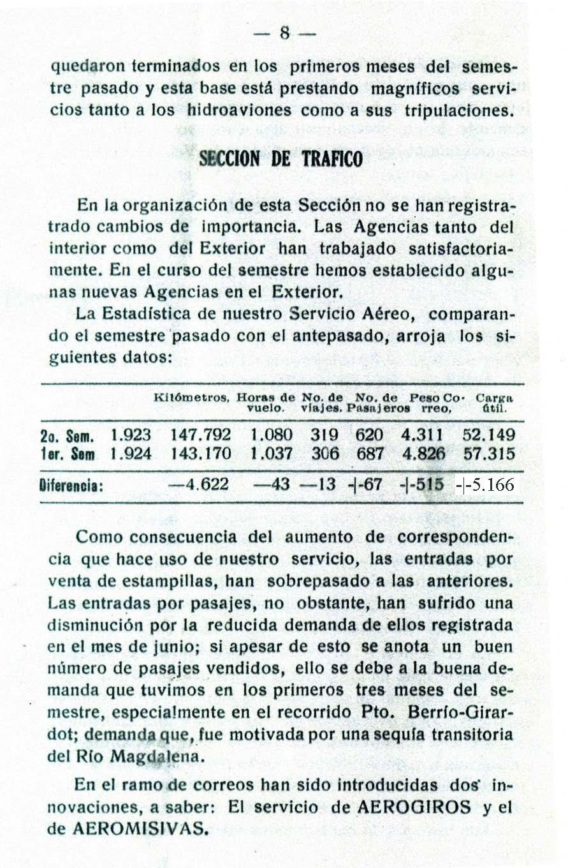 1924 Balance Pag. 8